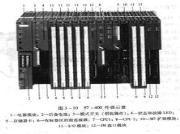 S7-400CPU扩展S7-300模块【9】[硬件组态]