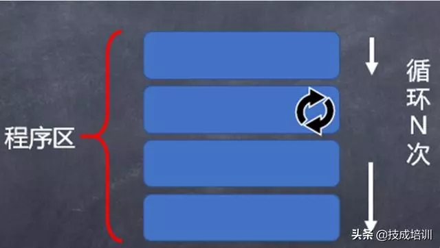 电气工程师详解FOR循环指令案例