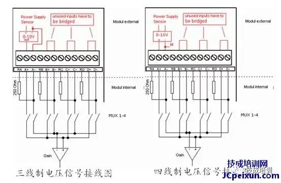 电力仪表 数显仪表 > 平顶山西门子plc代理商       em231和em235模块