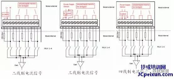 电流接线图
